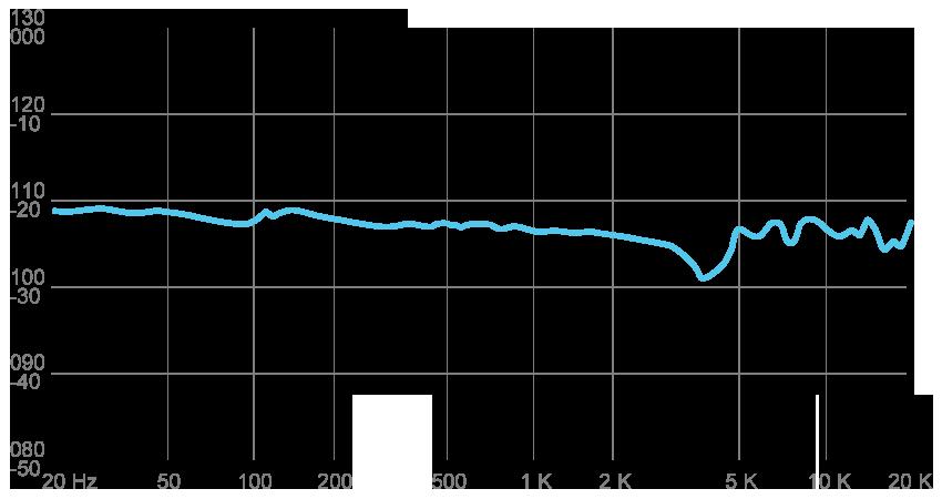 Meze Audio Headphones 99 product frequency response